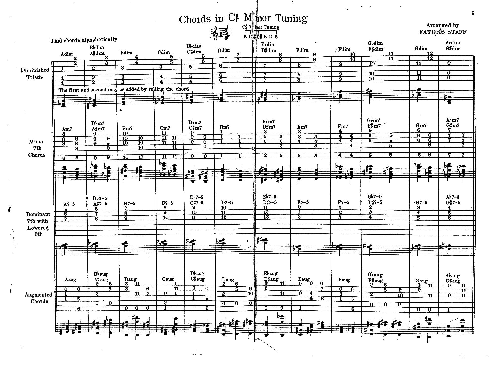 Old Steel Guitar Chord Charts In Various Tunings